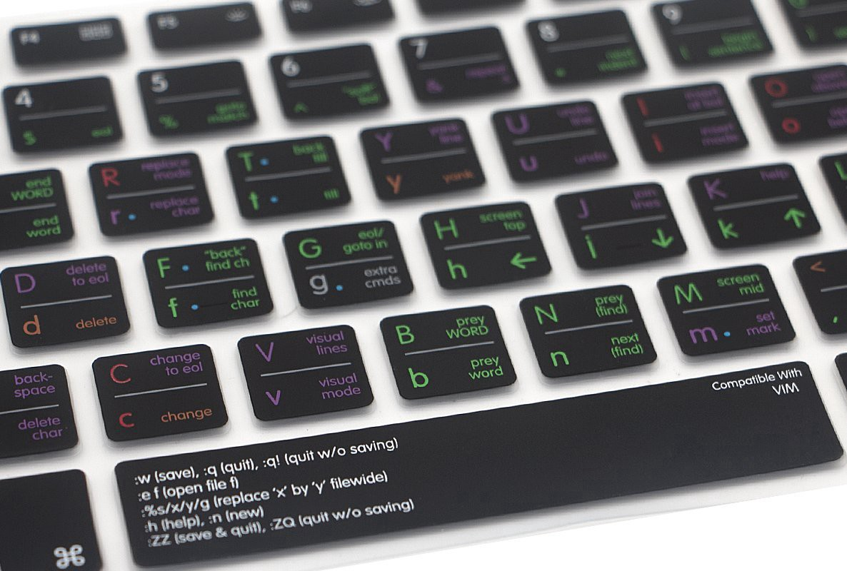 Vim Keyboard Layout