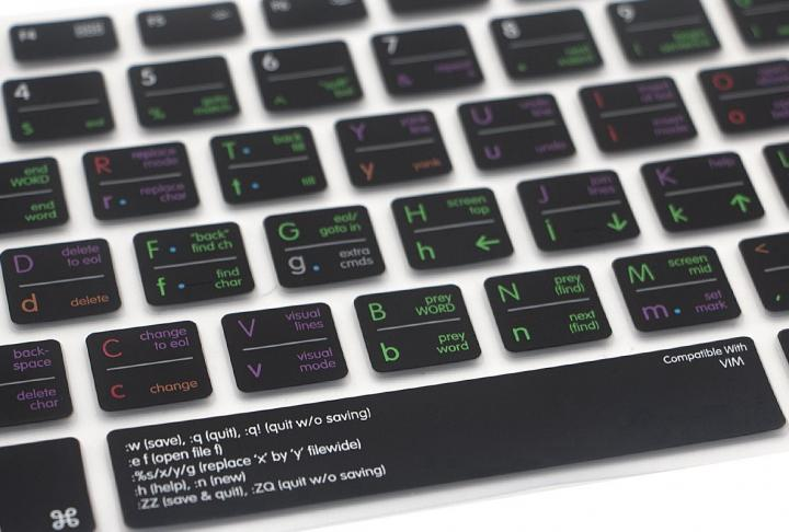 Vim Keyboard Layout